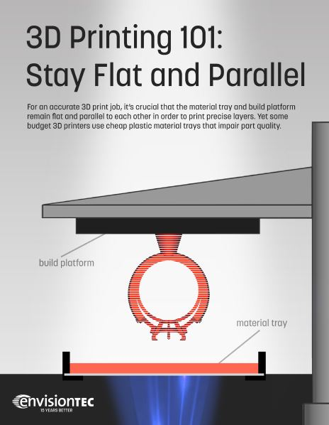 3D Printing 101 — Stay Flat and Parall...